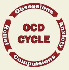 kognitiv terapi psykolog ocd