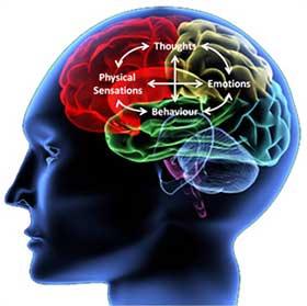 hvorfor kognitiv terapi virker